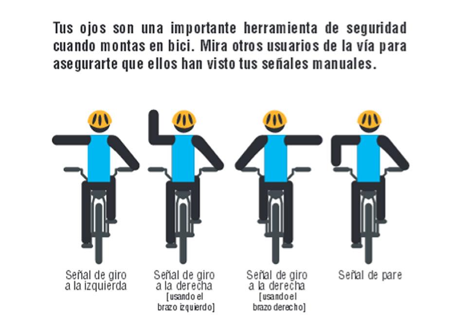 cuatro ciclistas señalizando con la mano distintas maniobras de circulación